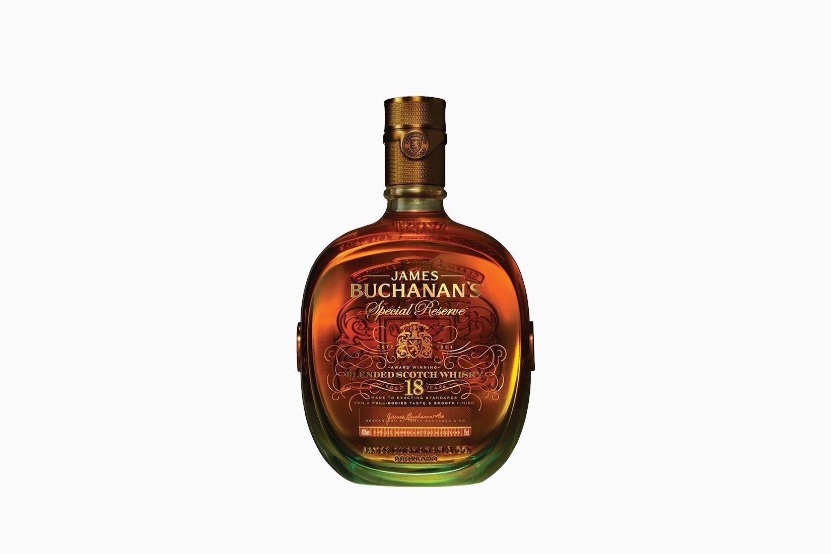 Revisión de precios maestros de Buchanans - Luxe Digital