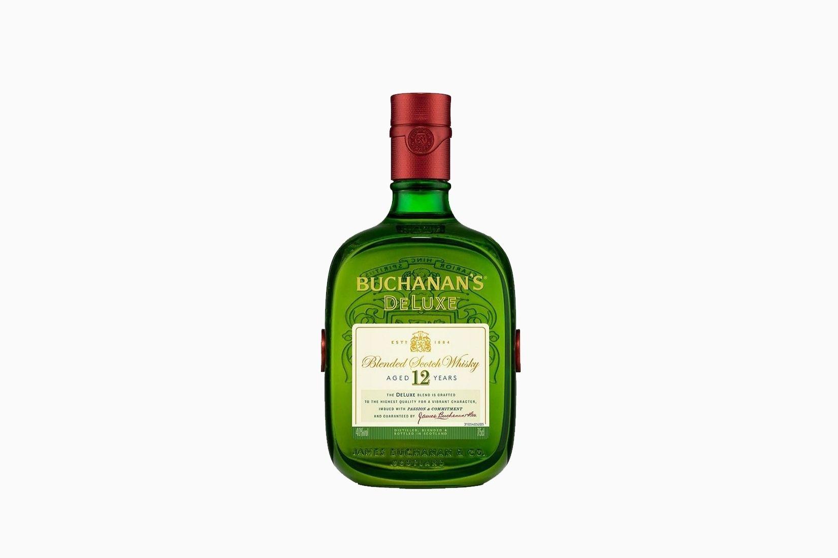 Revisión de precios de Buchanans Deluxe - Luxe Digital