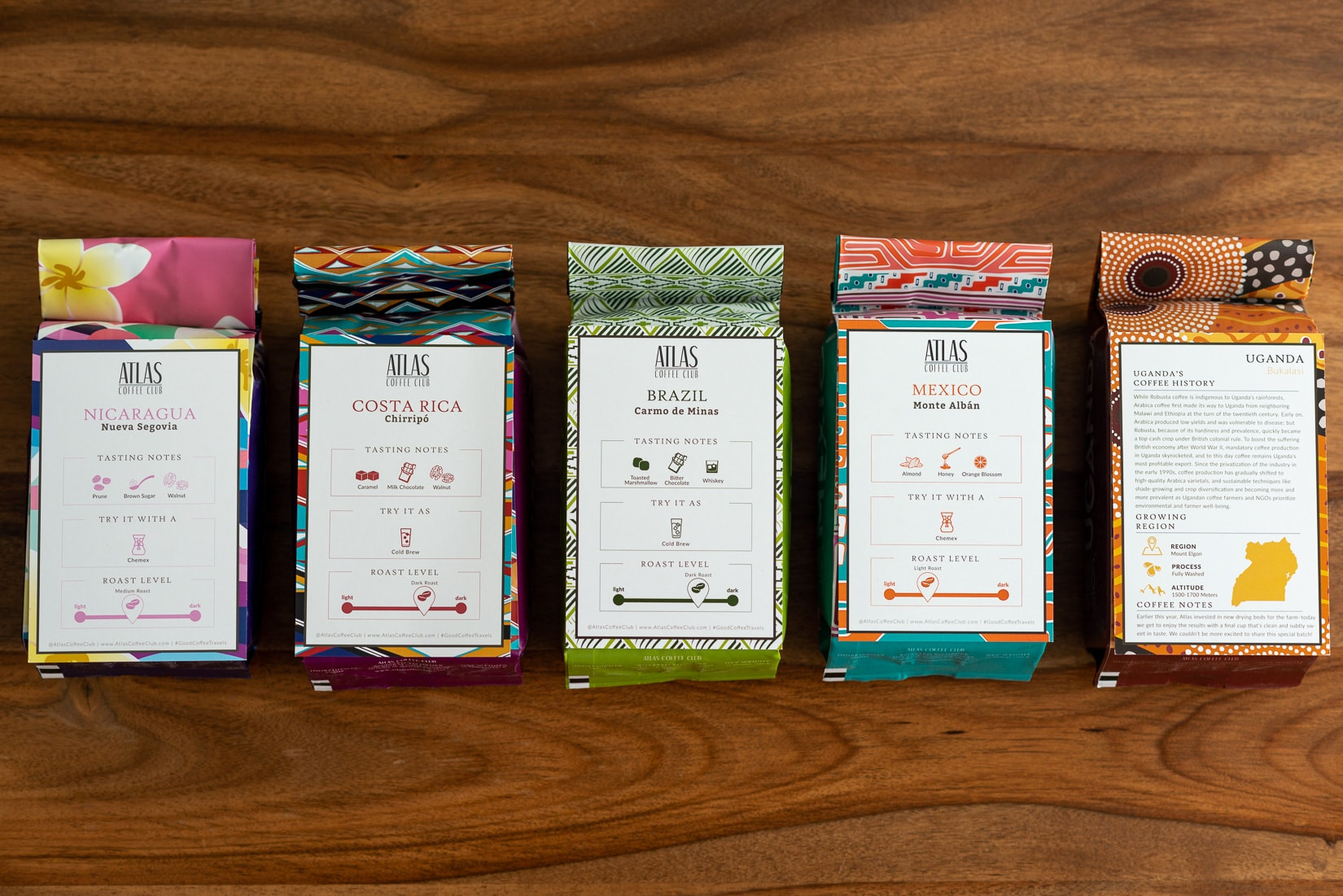 Atlas Coffee Club subscription review monthly bag - Luxe Digital